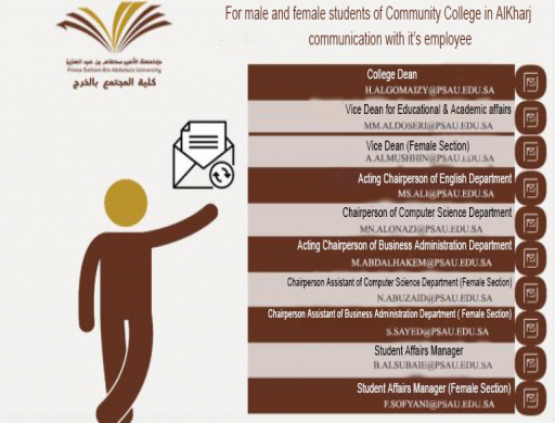 For male and female students of Community College in AlKharj communication with it's employee